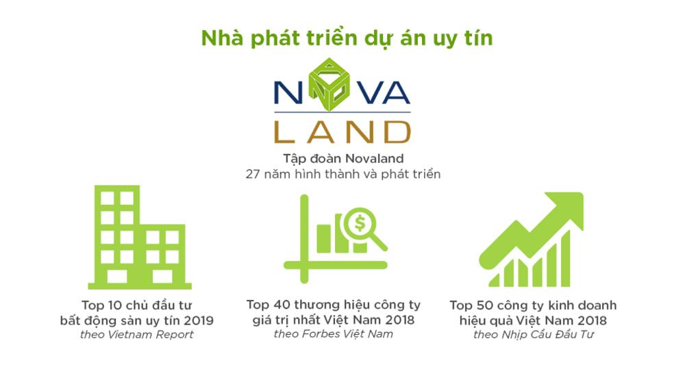 novaland - Novaland