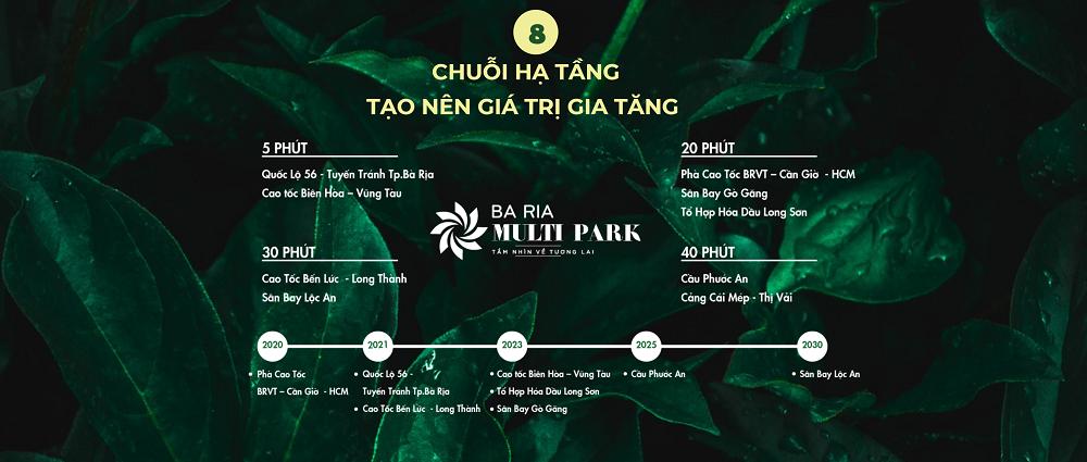 Bà Rịa Multi Park