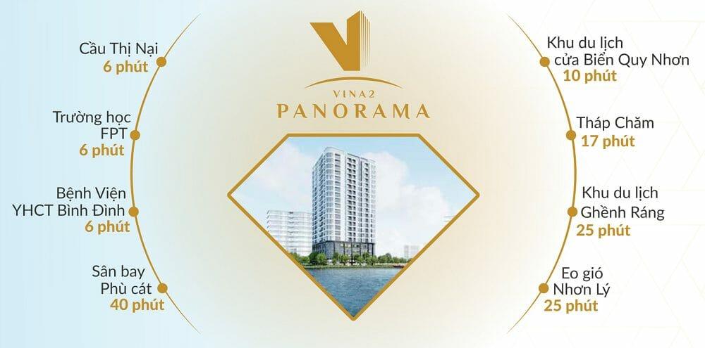 Vina2 Panorama