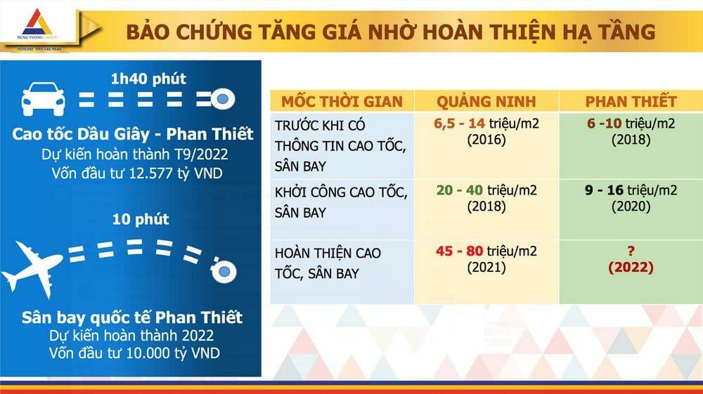 Nam An Eco Town