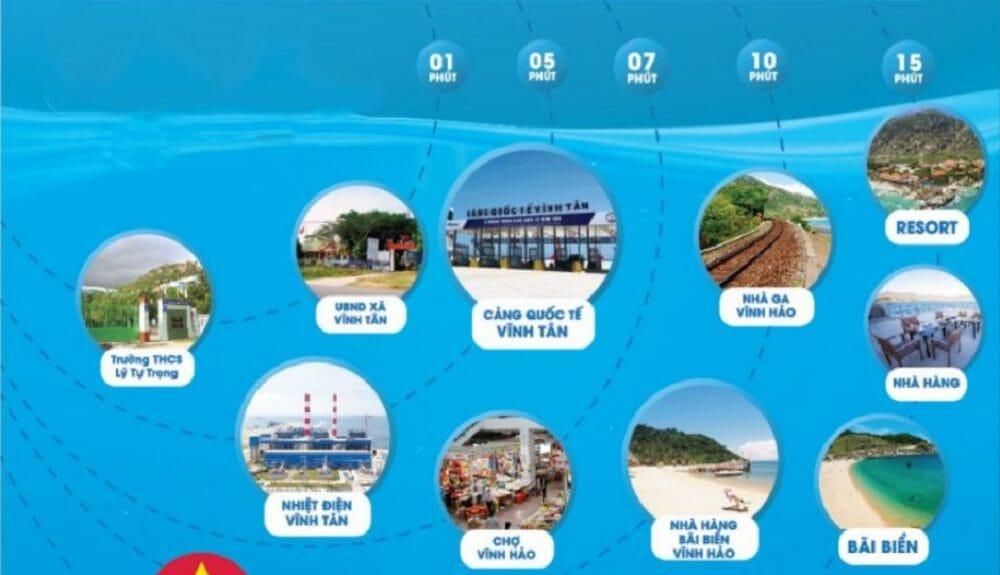 The SeaPort Vĩnh Tân